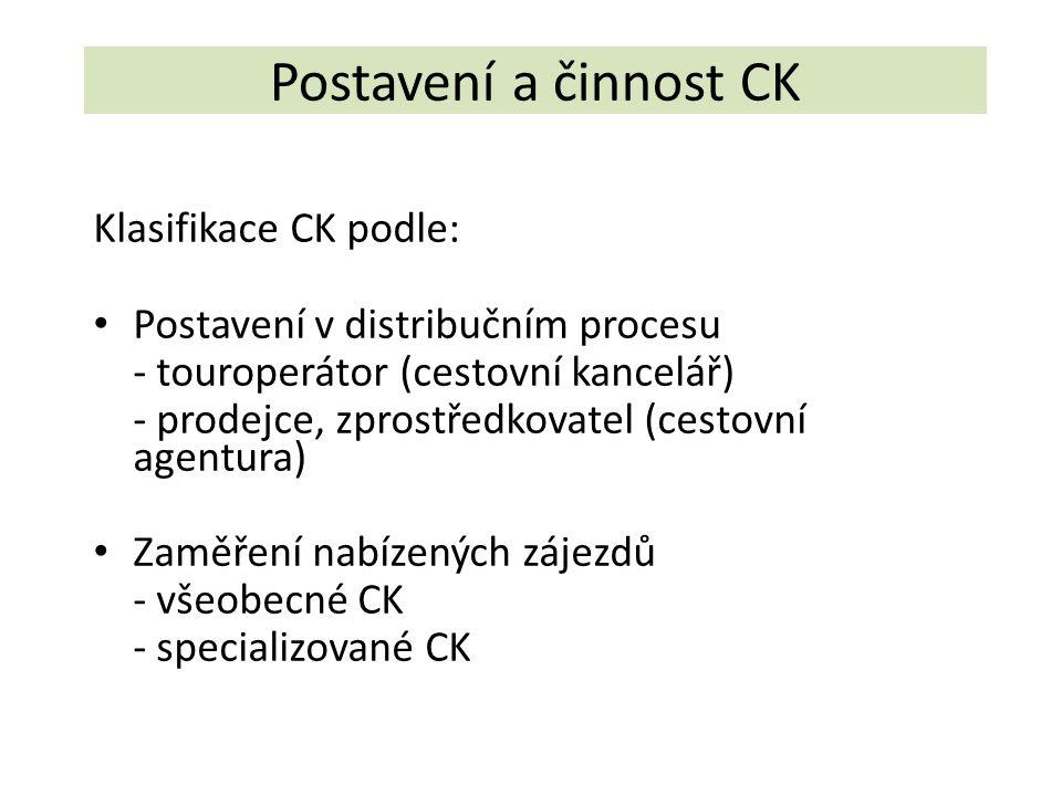 Postavení a činnost CK Klasifikace CK podle: Postavení v distribučním procesu - touroperátor (cestovní kancelář) - prodejce, zprostředkovatel (cestovní agentura) Zaměření nabízených zájezdů - všeobecné CK - specializované CK
