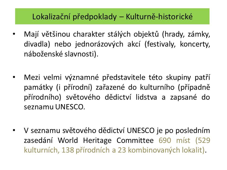 Informační zdroje ČSÚ – ročenky www.mmr.cz www.czechtourism.cz (http://www.czechtourism.cz/pro-studenty/) www.czechtourism.czhttp://www.czechtourism.cz/pro-studenty/ www.kudyznudy.cz www.czech.cz www.mkcr.cz www.cestovni-ruch.cz