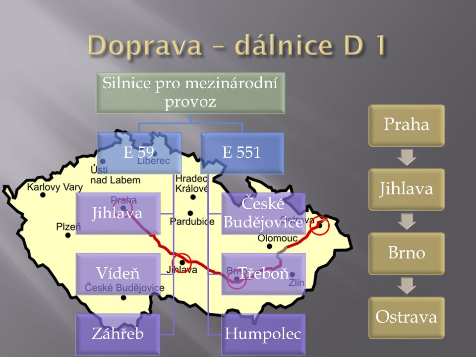 PrahaJihlavaBrnoOstrava Silnice pro mezinárodní provoz E 59 Jihlava Vídeň Záhřeb E 551 České Budějovice Třeboň Humpolec