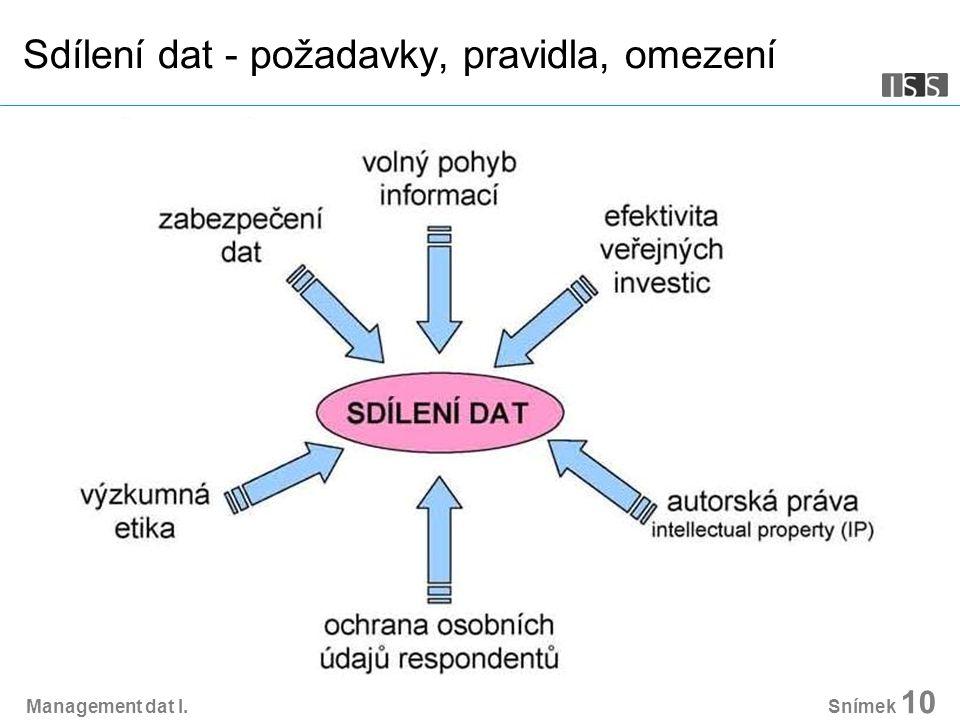 Management dat I. Snímek 10 Sdílení dat - požadavky, pravidla, omezení