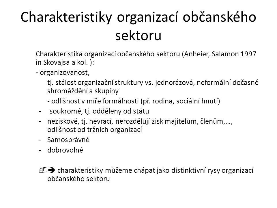Odlišují se organizace občanské společnosti od tržních firem a státních organizací.