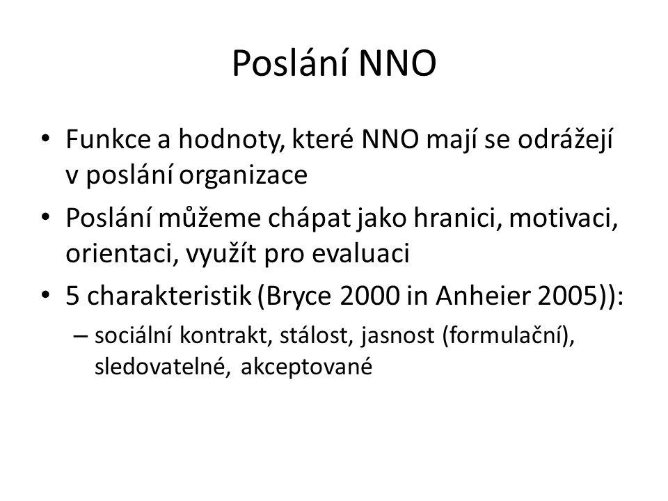 Poslání NNO Funkce a hodnoty, které NNO mají se odrážejí v poslání organizace Poslání můžeme chápat jako hranici, motivaci, orientaci, využít pro evaluaci 5 charakteristik (Bryce 2000 in Anheier 2005)): – sociální kontrakt, stálost, jasnost (formulační), sledovatelné, akceptované