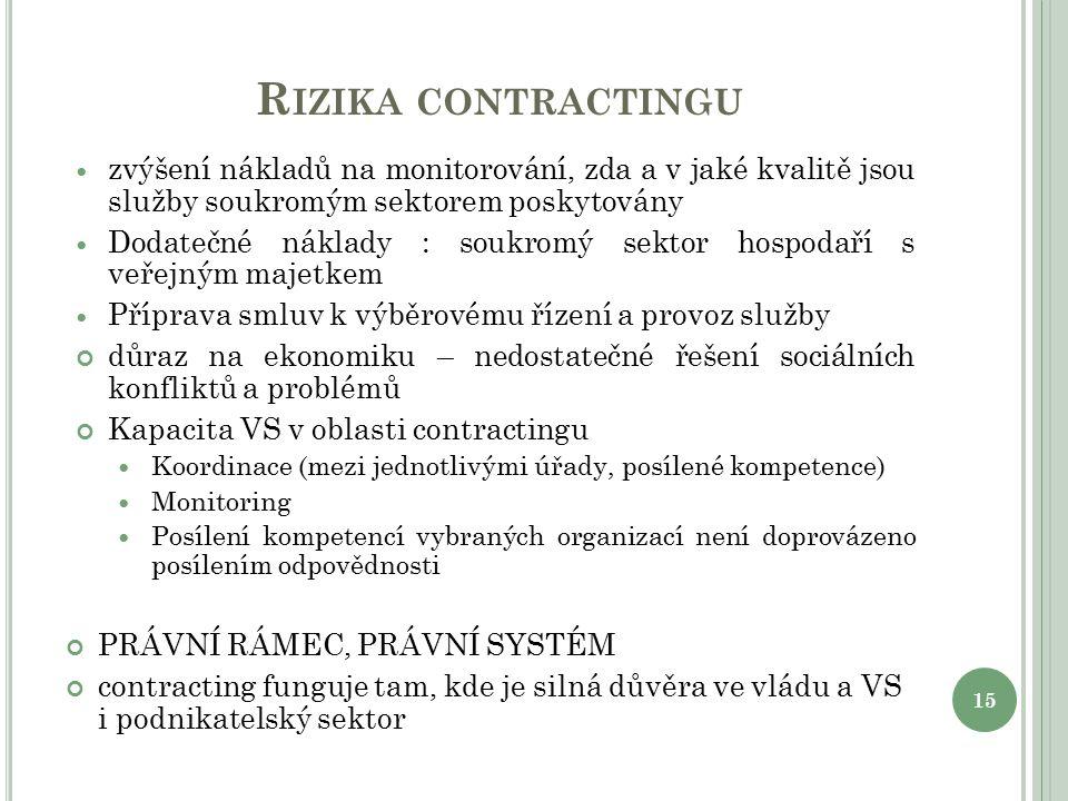 R IZIKA CONTRACTINGU zvýšení nákladů na monitorování, zda a v jaké kvalitě jsou služby soukromým sektorem poskytovány Dodatečné náklady : soukromý sektor hospodaří s veřejným majetkem Příprava smluv k výběrovému řízení a provoz služby důraz na ekonomiku – nedostatečné řešení sociálních konfliktů a problémů Kapacita VS v oblasti contractingu Koordinace (mezi jednotlivými úřady, posílené kompetence) Monitoring Posílení kompetencí vybraných organizací není doprovázeno posílením odpovědnosti PRÁVNÍ RÁMEC, PRÁVNÍ SYSTÉM contracting funguje tam, kde je silná důvěra ve vládu a VS i podnikatelský sektor 15