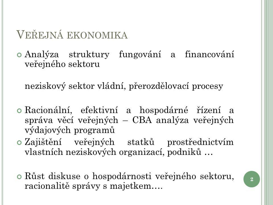 V EŘEJNÁ EKONOMIKA Analýza struktury fungování a financování veřejného sektoru neziskový sektor vládní, přerozdělovací procesy Racionální, efektivní a hospodárné řízení a správa věcí veřejných – CBA analýza veřejných výdajových programů Zajištění veřejných statků prostřednictvím vlastních neziskových organizací, podniků … Růst diskuse o hospodárnosti veřejného sektoru, racionalitě správy s majetkem….