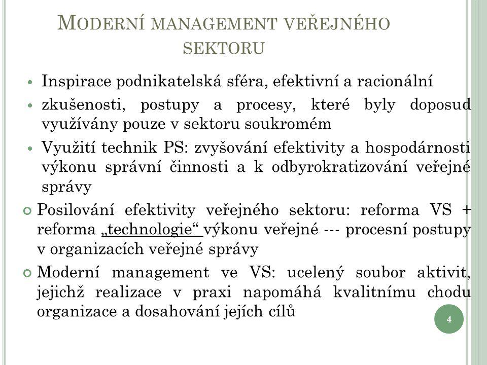 """M ODERNÍ MANAGEMENT VEŘEJNÉHO SEKTORU Inspirace podnikatelská sféra, efektivní a racionální zkušenosti, postupy a procesy, které byly doposud využívány pouze v sektoru soukromém Využití technik PS: zvyšování efektivity a hospodárnosti výkonu správní činnosti a k odbyrokratizování veřejné správy Posilování efektivity veřejného sektoru: reforma VS + reforma """"technologie výkonu veřejné --- procesní postupy v organizacích veřejné správy Moderní management ve VS: ucelený soubor aktivit, jejichž realizace v praxi napomáhá kvalitnímu chodu organizace a dosahování jejích cílů 4"""