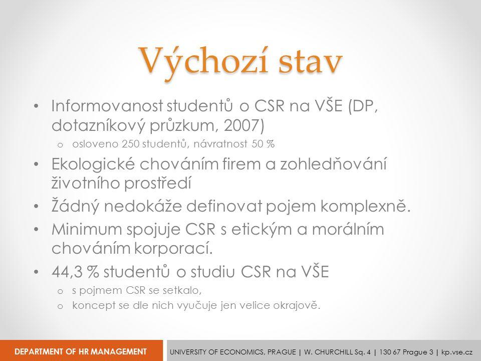 Výchozí stav Informovanost studentů o CSR na VŠE (DP, dotazníkový průzkum, 2007) o osloveno 250 studentů, návratnost 50 % Ekologické chováním firem a