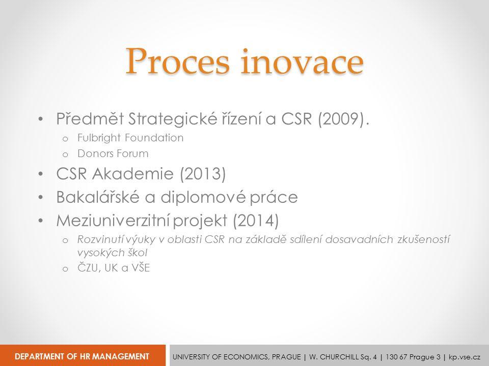 Proces inovace Předmět Strategické řízení a CSR (2009). o Fulbright Foundation o Donors Forum CSR Akademie (2013) Bakalářské a diplomové práce Meziuni
