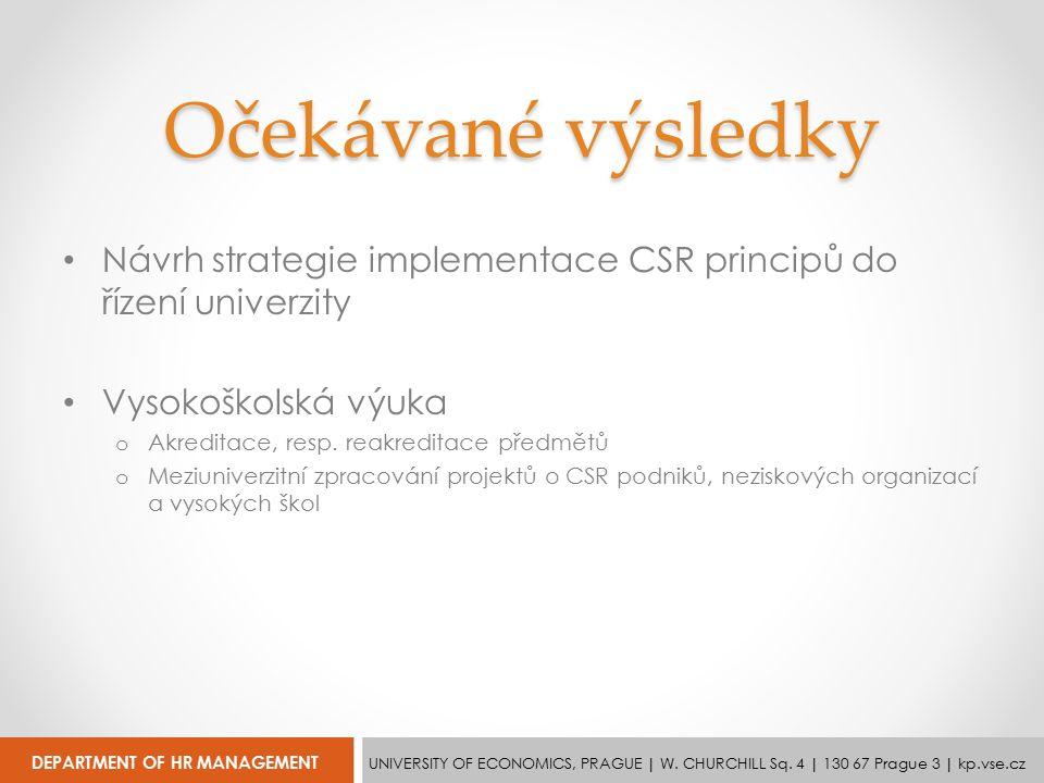 Očekávané výsledky Návrh strategie implementace CSR principů do řízení univerzity Vysokoškolská výuka o Akreditace, resp. reakreditace předmětů o Mezi