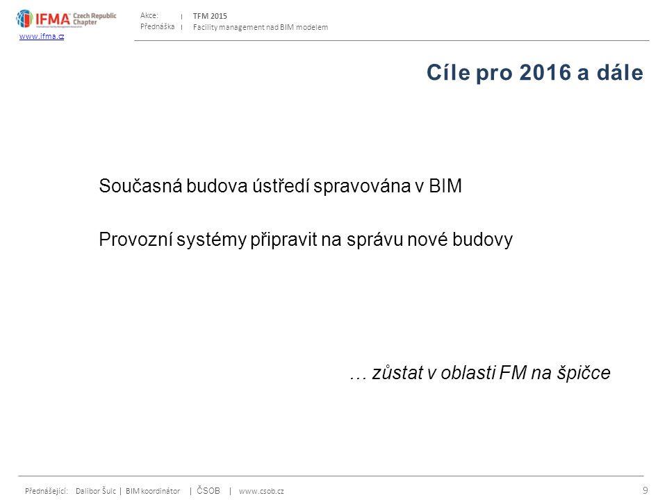 Přednáška Akce: Přednášející: Dalibor Šulc | BIM koordinátor | ČSOB | www.csob.cz TFM 2015 www.ifma.cz Facility management nad BIM modelem OTÁZKY A DISKUZE Dalibor Šulc dsulc@csob.cz 10