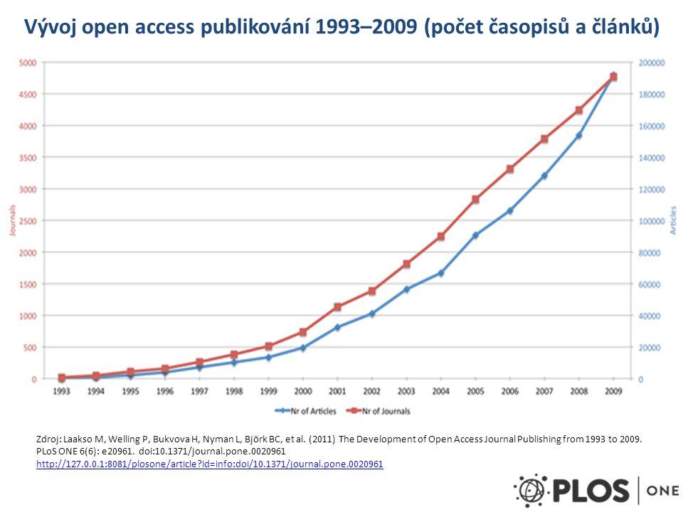 Vývoj open access publikování 1993–2009 (počet časopisů a článků) Zdroj: Laakso M, Welling P, Bukvova H, Nyman L, Björk BC, et al. (2011) The Developm