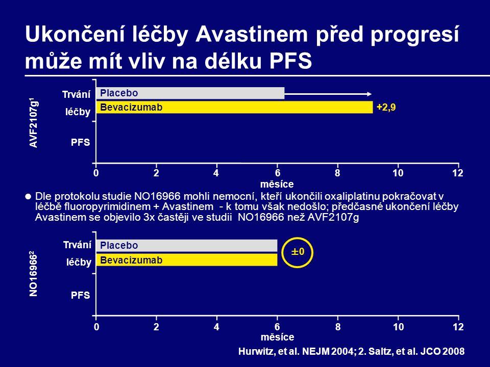K dosažení výhody z léčby Avastinem musí být nemocní léčeni do progrese Saltz, et al.
