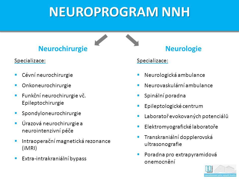 NeurochirurgieNeurologie Specializace:  Cévní neurochirurgie  Onkoneurochirurgie  Funkční neurochirurgie vč.
