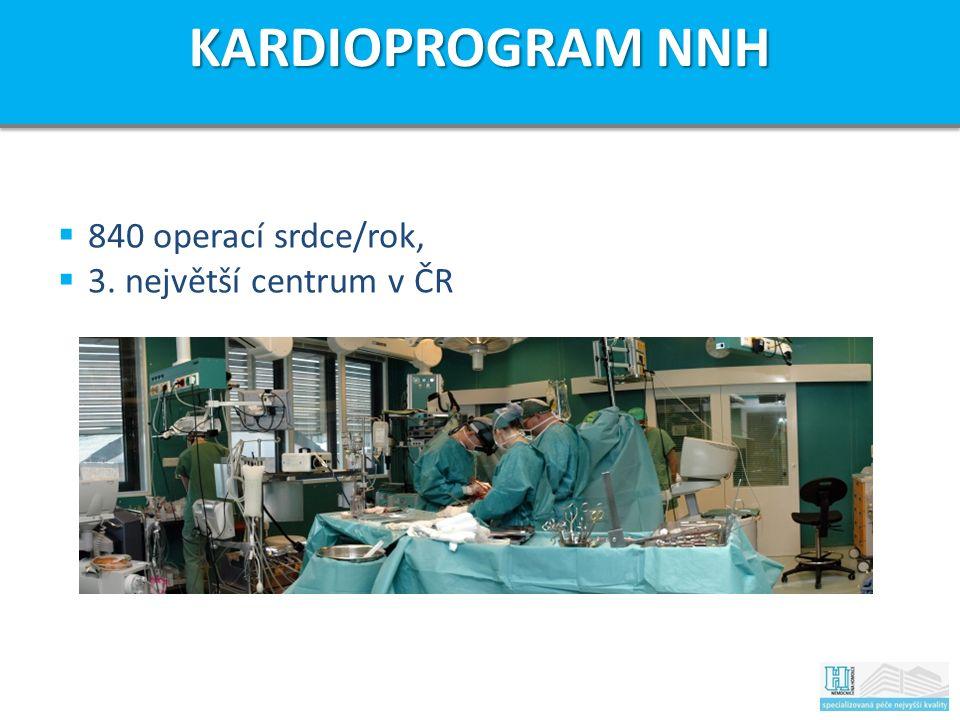  840 operací srdce/rok,  3. největší centrum v ČR KARDIOPROGRAM NNH