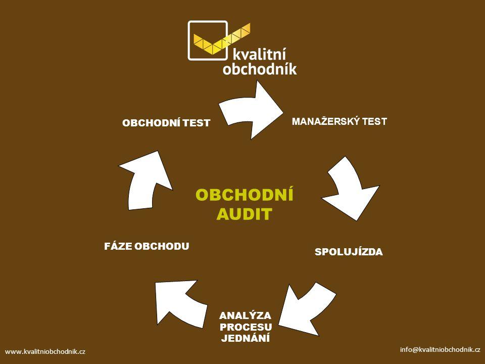 www.kvalitniobchodnik.cz info@kvalitniobchodnik.cz MANAŽERSKÝ TEST FÁZE OBCHODU OBCHODNÍ TEST SPOLUJÍZDA ANALÝZA PROCESU JEDNÁNÍ OBCHODNÍ AUDIT