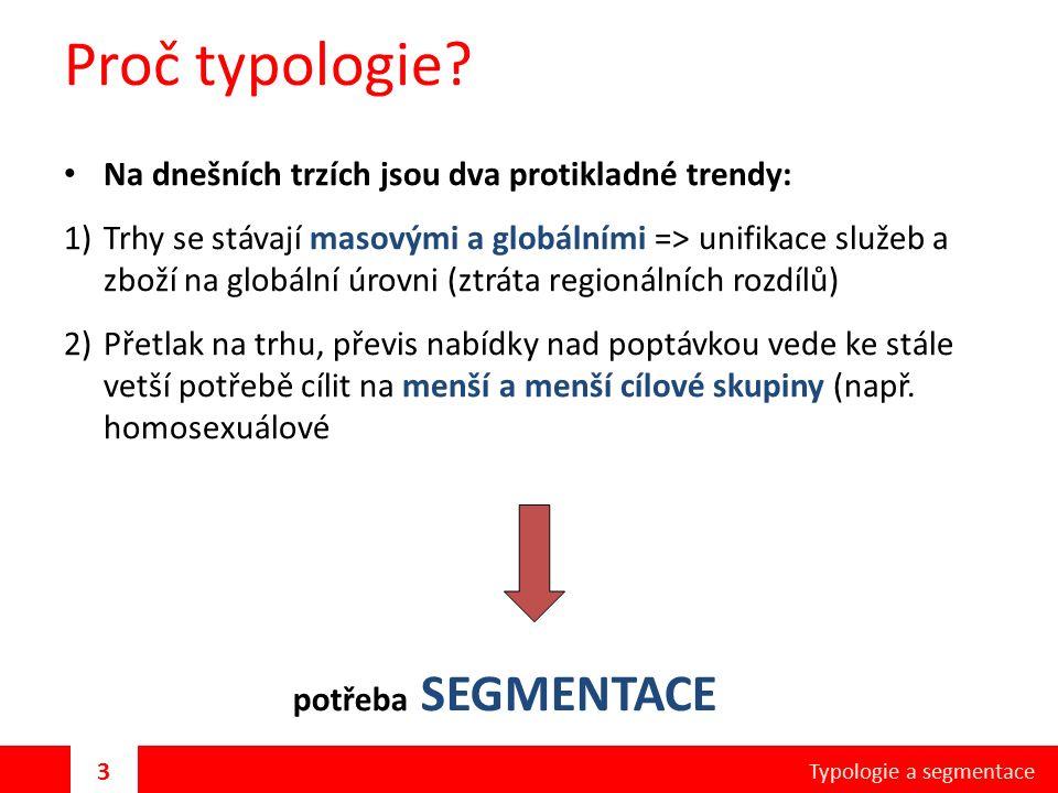 Proč typologie.