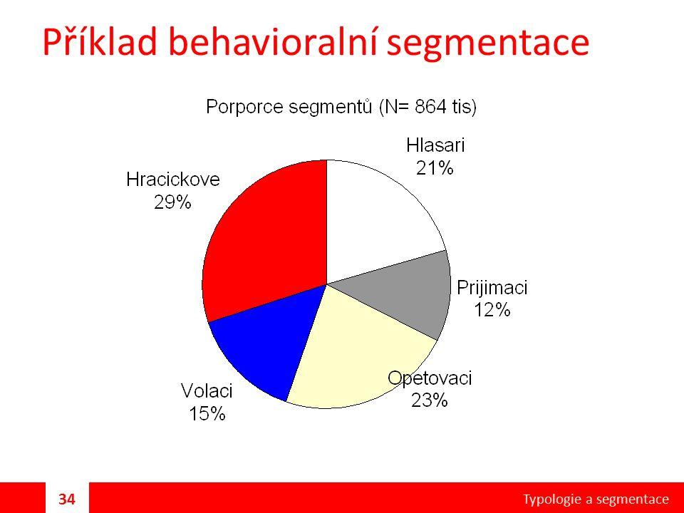 Příklad behavioralní segmentace Typologie a segmentace 34