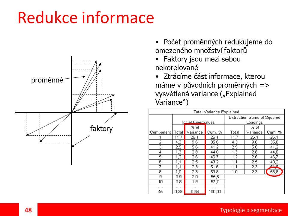 """Redukce informace 48 Typologie a segmentace proměnné faktory Počet proměnných redukujeme do omezeného množství faktorů Faktory jsou mezi sebou nekorelované Ztrácíme část informace, kterou máme v původních proměnných => vysvětlená variance (""""Explained Variance )"""