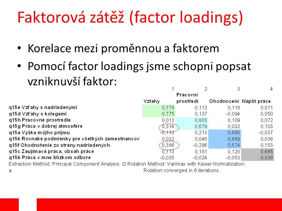 Faktorová zátěž (factor loadings) Korelace mezi proměnnou a faktorem Pomocí factor loadings jsme schopni popsat vzniknuvší faktor: