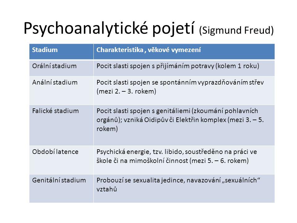 Psychoanalytické pojetí (Sigmund Freud) StadiumCharakteristika, věkové vymezení Orální stadiumPocit slasti spojen s přijímáním potravy (kolem 1 roku)