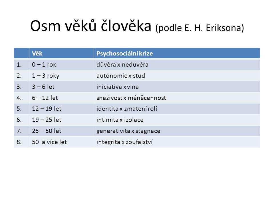 Osm věků člověka (podle E. H. Eriksona) VěkPsychosociální krize 1.0 – 1 rokdůvěra x nedůvěra 2.1 – 3 rokyautonomie x stud 3.3 – 6 letiniciativa x vina