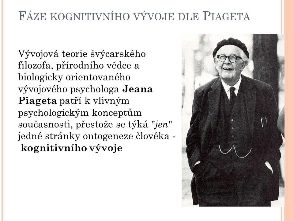 F ÁZE KOGNITIVNÍHO VÝVOJE DLE P IAGETA Vývojová teorie švýcarského filozofa, přírodního vědce a biologicky orientovaného vývojového psychologa Jeana P