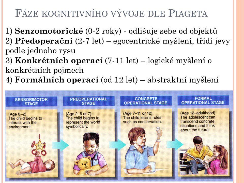 F ÁZE KOGNITIVNÍHO VÝVOJE DLE P IAGETA 1) Senzomotorické (0-2 roky) - odlišuje sebe od objektů 2) Předoperační (2-7 let) – egocentrické myšlení, třídí