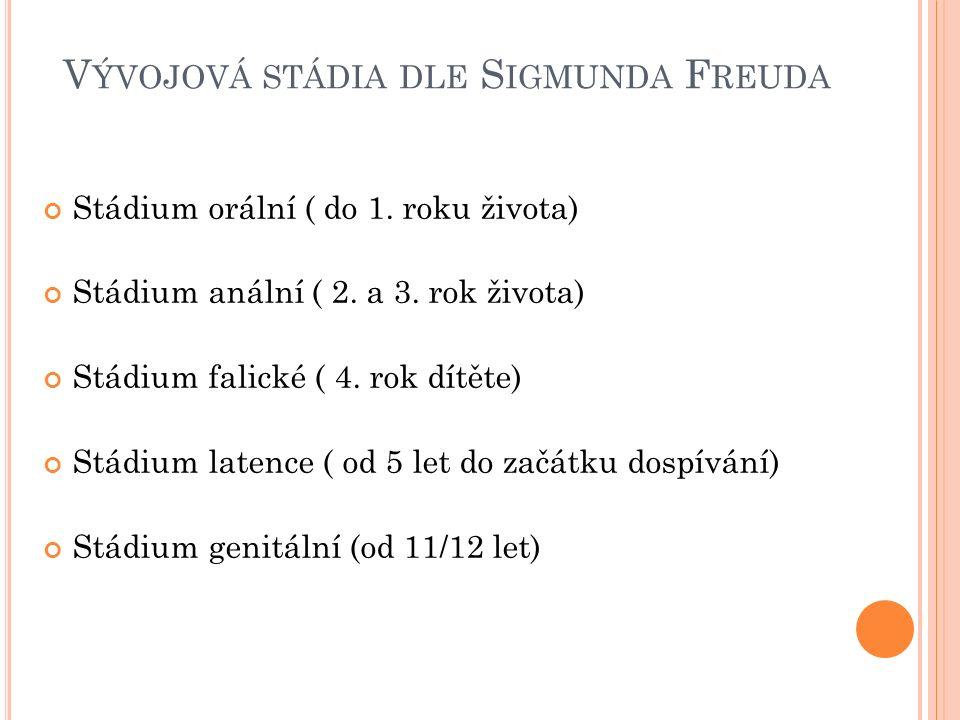 V ÝVOJOVÁ STÁDIA DLE S IGMUNDA F REUDA Stádium orální ( do 1. roku života) Stádium anální ( 2. a 3. rok života) Stádium falické ( 4. rok dítěte) Stádi
