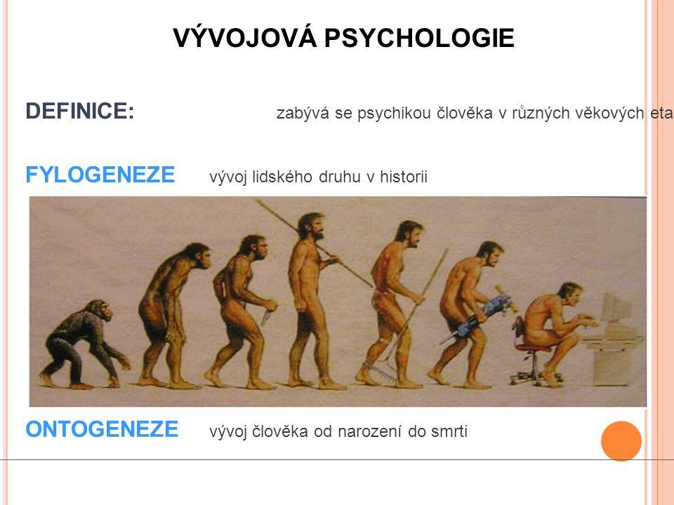 DEFINICE: zabývá se psychikou člověka v různých věkových etapách FYLOGENEZE vývoj lidského druhu v historii ONTOGENEZE vývoj člověka od narození do sm