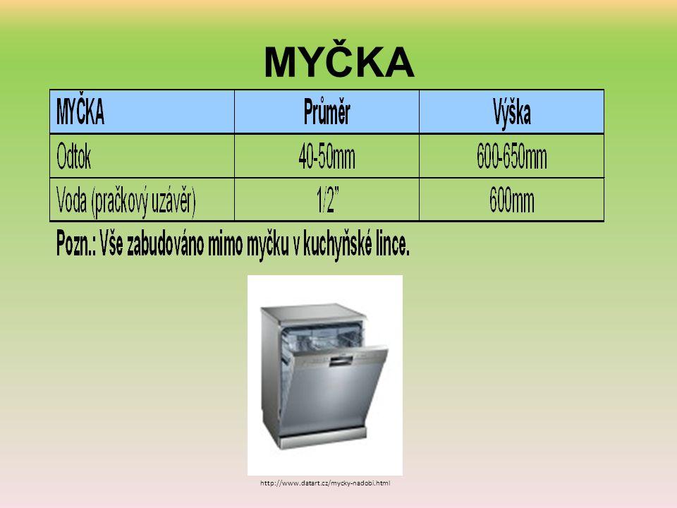 MYČKA http://www.datart.cz/mycky-nadobi.html