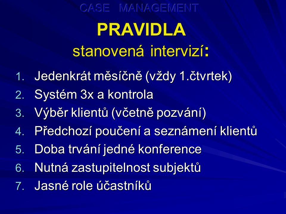 PRAVIDLA stanovená intervizí : 1. Jedenkrát měsíčně (vždy 1.čtvrtek) 2.