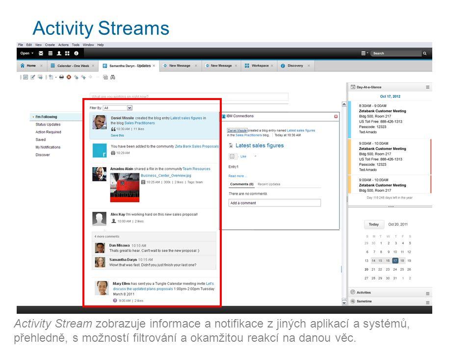Activity Streams Activity Stream zobrazuje informace a notifikace z jiných aplikací a systémů, přehledně, s možností filtrování a okamžitou reakcí na danou věc.