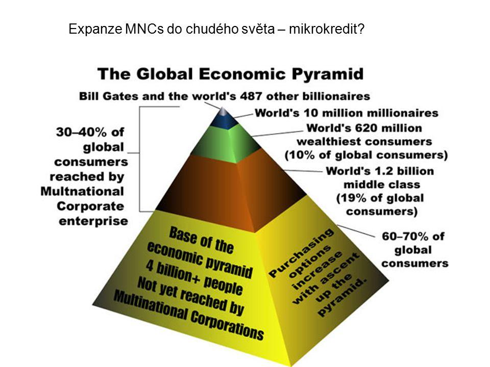 Expanze MNCs do chudého světa – mikrokredit?
