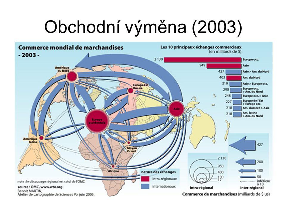 Obchodní výměna (2003)