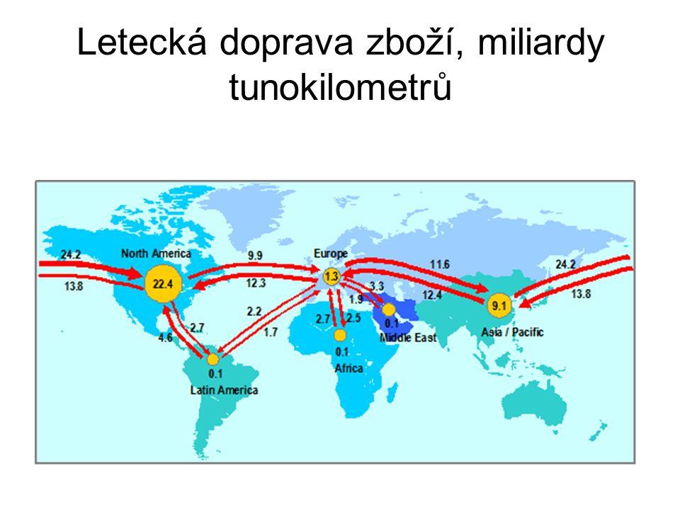 Letecká doprava zboží, miliardy tunokilometrů