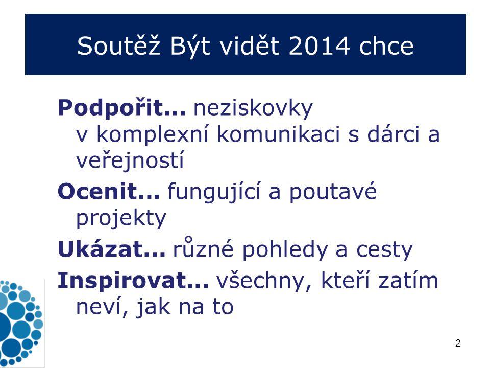 2 Soutěž Být vidět 2014 chce Podpořit...
