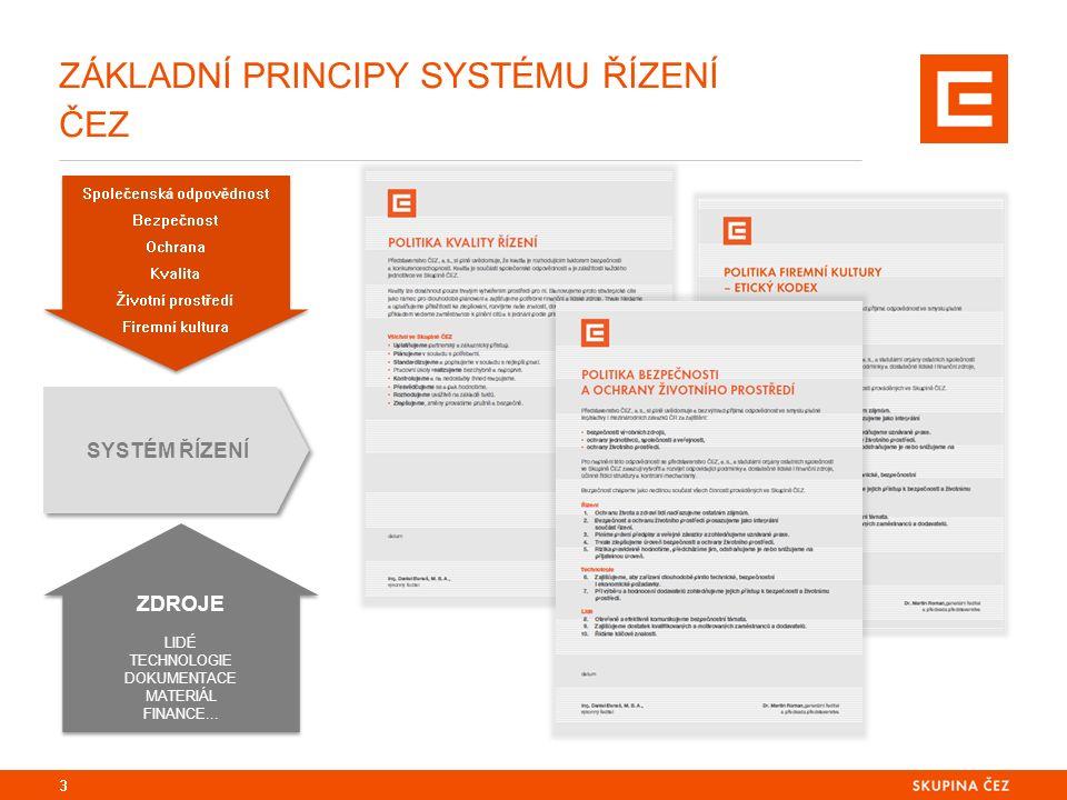 ZÁKLADNÍ PRINCIPY SYSTÉMU ŘÍZENÍ ČEZ 3 SYSTÉM ŘÍZENÍ Společenská odpovědnost Bezpečnost Ochrana Kvalita Životní prostředí Firemní kultura Společenská