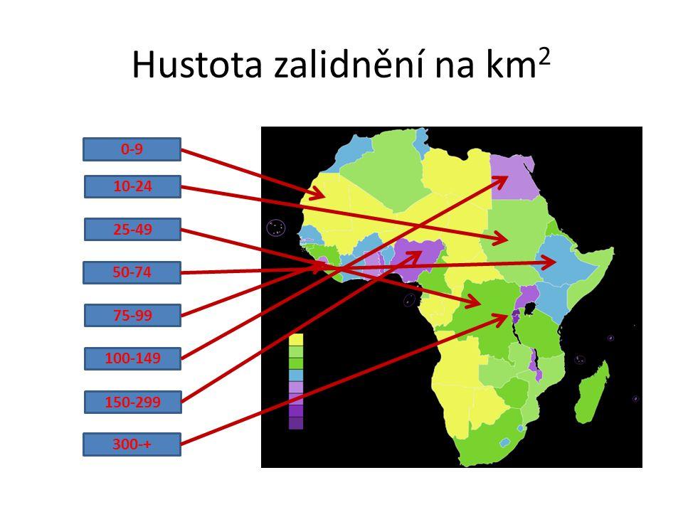 Přemýšlej.Čím je nerovnoměrnost osídlení Afriky způsobena.