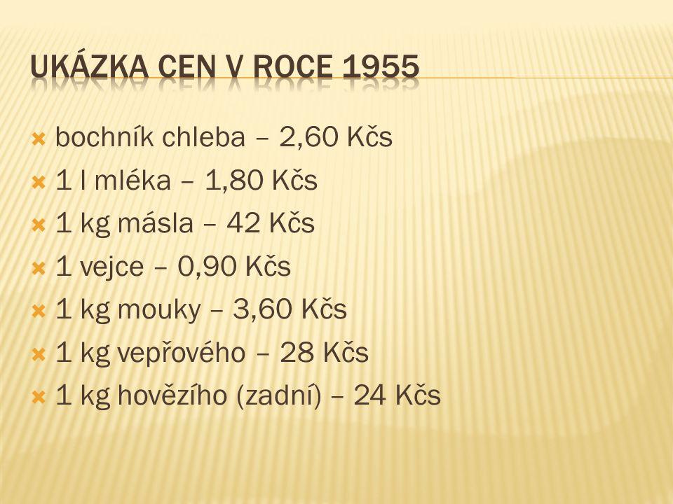  bochník chleba – 2,60 Kčs  1 l mléka – 1,80 Kčs  1 kg másla – 42 Kčs  1 vejce – 0,90 Kčs  1 kg mouky – 3,60 Kčs  1 kg vepřového – 28 Kčs  1 kg hovězího (zadní) – 24 Kčs