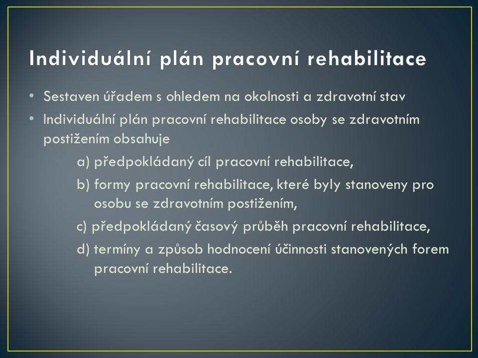 Sestaven úřadem s ohledem na okolnosti a zdravotní stav Individuální plán pracovní rehabilitace osoby se zdravotním postižením obsahuje a) předpokládaný cíl pracovní rehabilitace, b) formy pracovní rehabilitace, které byly stanoveny pro osobu se zdravotním postižením, c) předpokládaný časový průběh pracovní rehabilitace, d) termíny a způsob hodnocení účinnosti stanovených forem pracovní rehabilitace.