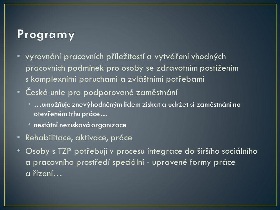 vyrovnání pracovních příležitostí a vytváření vhodných pracovních podmínek pro osoby se zdravotním postižením s komplexními poruchami a zvláštními potřebami Česká unie pro podporované zaměstnání …umožňuje znevýhodněným lidem získat a udržet si zaměstnání na otevřeném trhu práce… nestátní nezisková organizace Rehabilitace, aktivace, práce Osoby s TZP potřebují v procesu integrace do širšího sociálního a pracovního prostředí speciální - upravené formy práce a řízení…