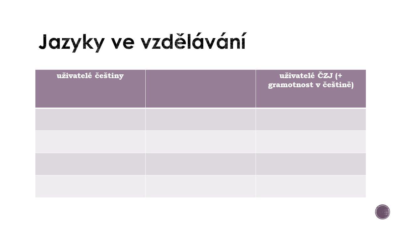 uživatelé češtinyuživatelé ČZJ (+ gramotnost v češtině)
