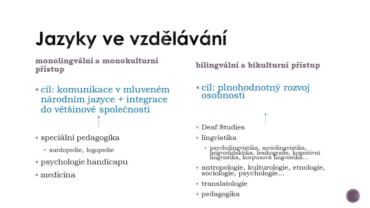 monolingvální a monokulturní přístup  cíl: komunikace v mluveném národním jazyce + integrace do většinové společnosti  speciální pedagogika  surdopedie, logopedie  psychologie handicapu  medicína bilingvální a bikulturní přístup  cíl: plnohodnotný rozvoj osobnosti  Deaf Studies  lingvistika  psycholingvistika, sociolingvistika, lingvodidaktika, lexikografie, kognitivní lingvistika, korpusová lingvistika…  antropologie, kulturologie, etnologie, sociologie, psychologie…  translatologie  pedagogika