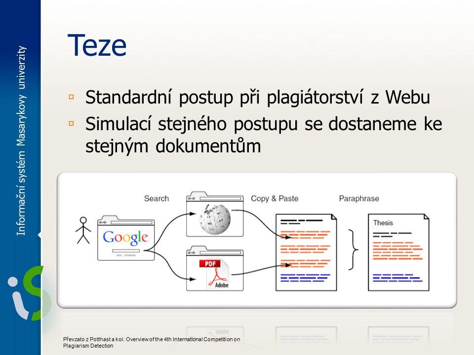 Teze Informační systém Masarykovy univerzity ▫ Standardní postup při plagiátorství z Webu ▫ Simulací stejného postupu se dostaneme ke stejným dokumentům Převzato z Potthast a kol.