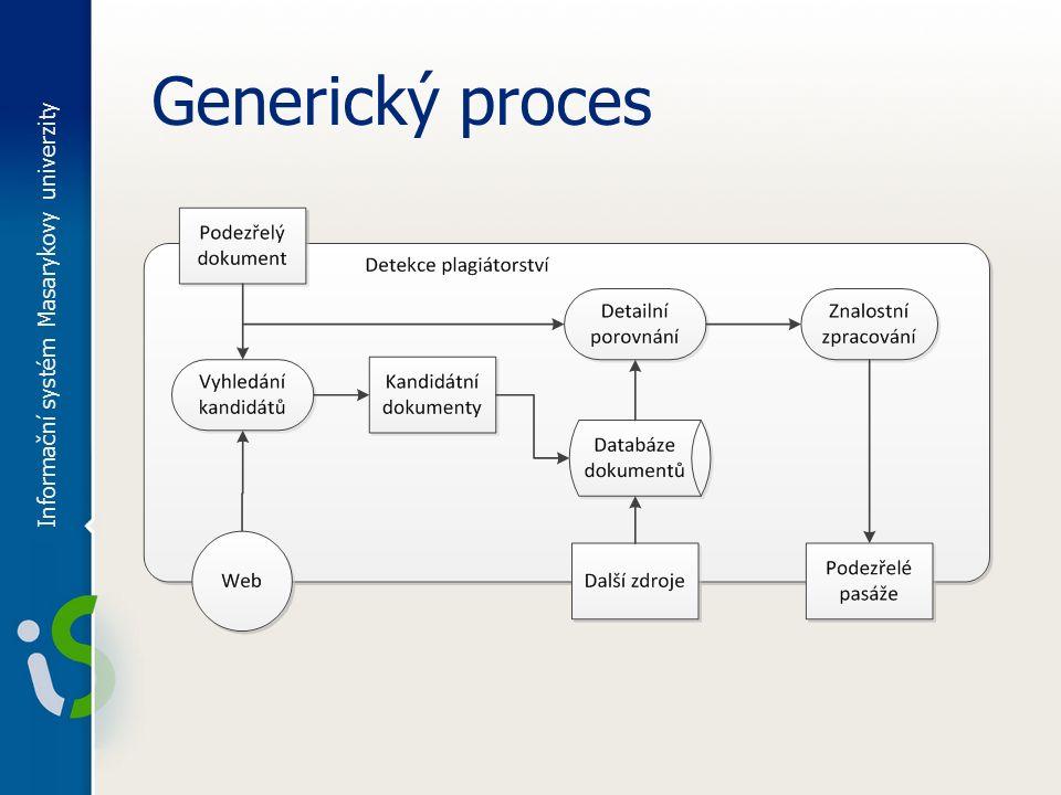 Generický proces Informační systém Masarykovy univerzity