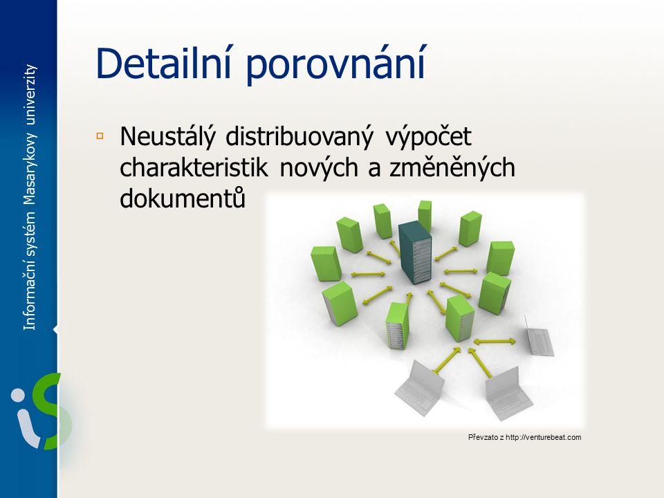 Detailní porovnání ▫ Neustálý distribuovaný výpočet charakteristik nových a změněných dokumentů Informační systém Masarykovy univerzity Převzato z http://venturebeat.com