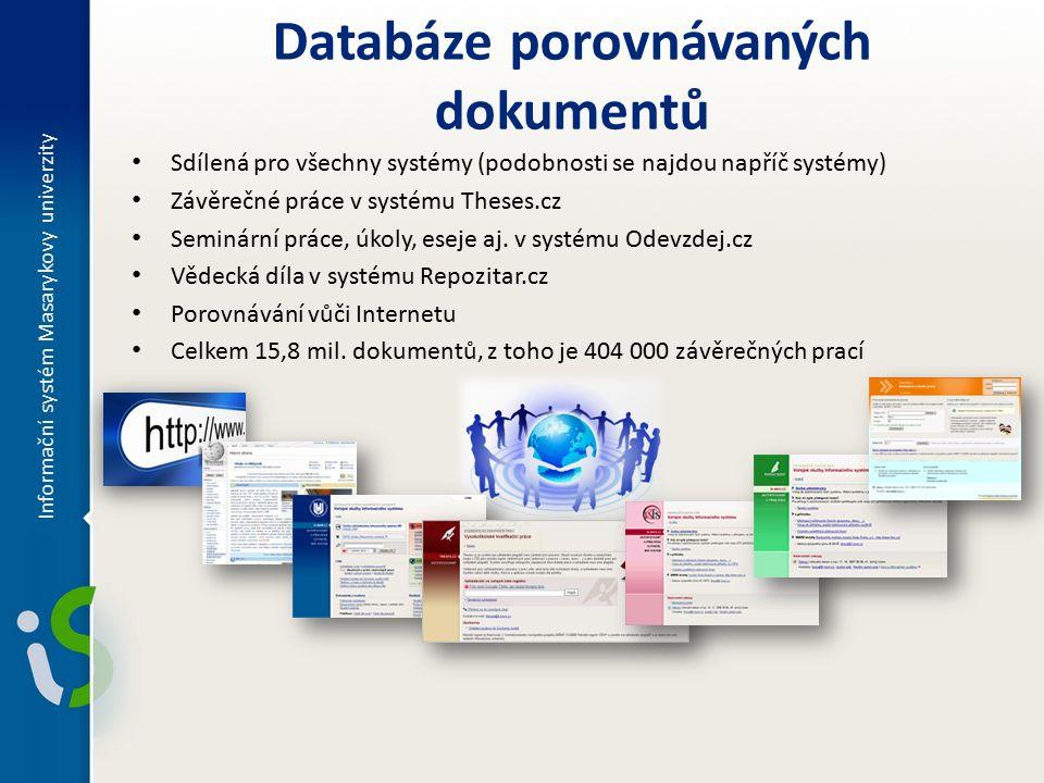 Sdílená pro všechny systémy (podobnosti se najdou napříč systémy) Závěrečné práce v systému Theses.cz Seminární práce, úkoly, eseje aj.