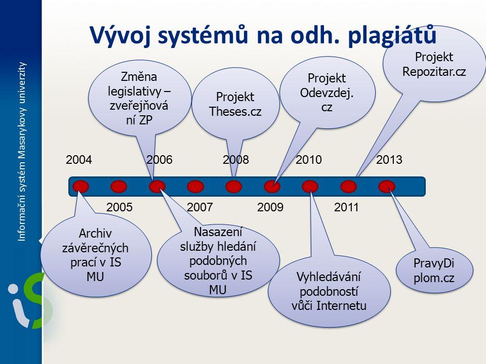 Projekt Repozitar.cz Vývoj systémů na odh.