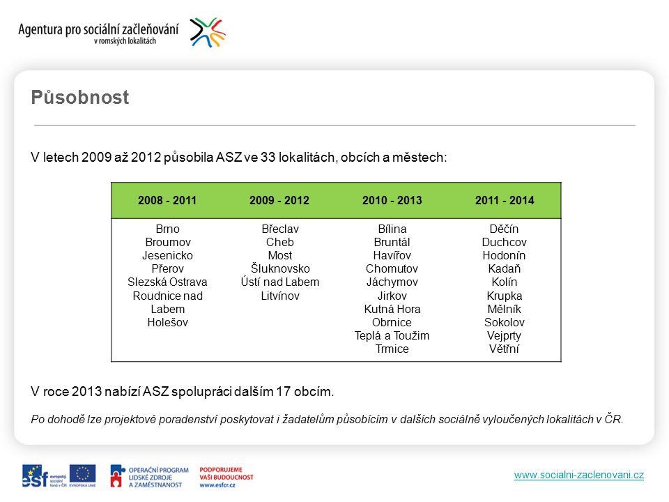 www.socialni-zaclenovani.cz Působnost V letech 2009 až 2012 působila ASZ ve 33 lokalitách, obcích a městech: V roce 2013 nabízí ASZ spolupráci dalším 17 obcím.
