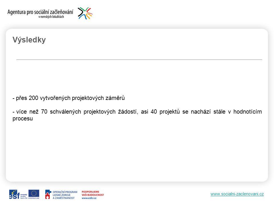 www.socialni-zaclenovani.cz Výsledky - přes 200 vytvořených projektových záměrů - více než 70 schválených projektových žádostí, asi 40 projektů se nachází stále v hodnotícím procesu