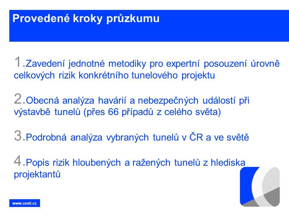 www.cesti.cz Provedené kroky průzkumu 1.